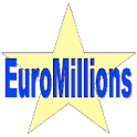 Lucky Numbers (Euro Mills) logo
