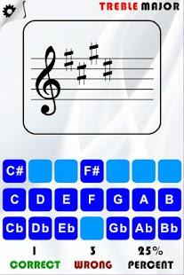 Learn alto clef games