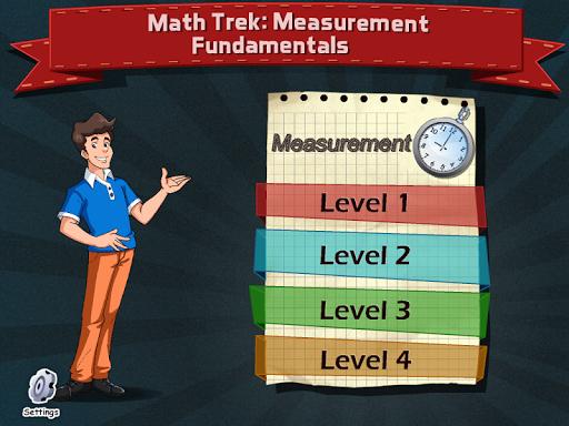 MTF: Measurement