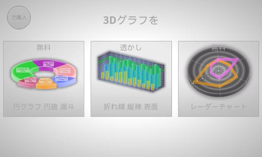 3D 図表