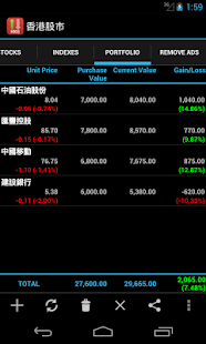 Hong Kong Stock Market - náhled