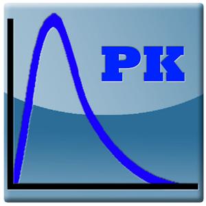 PK Curve