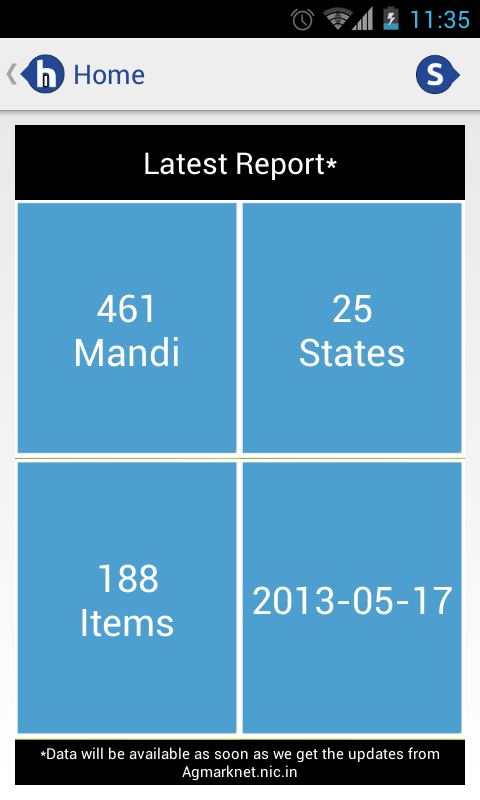 Digital Mandi India- screenshot