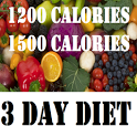 1200 and 1500 Calories Diets icon