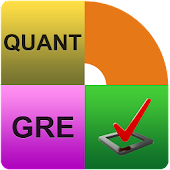 GRE Quantitative Ability Quiz