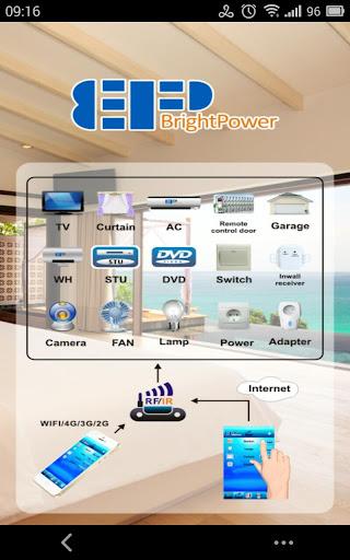 BrightPower