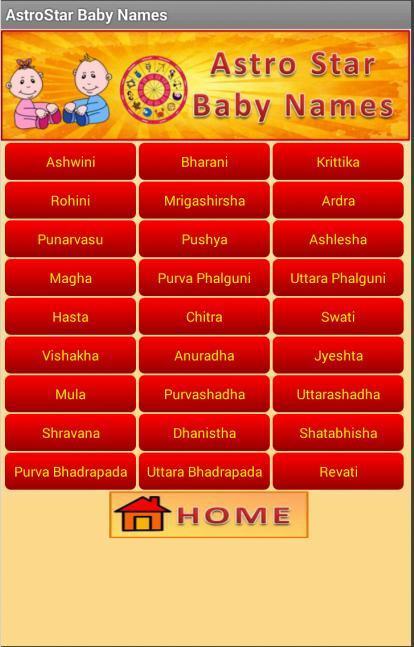 barani natchathiram girl names According to four padas or charans of bharani nakshatra, baby names of bharani nakshatra start with alphabet lee/li ( ली ), lu ( लू ), le ( ले.