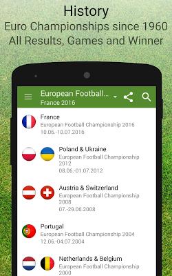 Euro 2016 Schedule & Results - screenshot