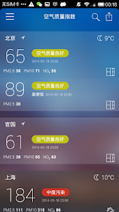 China Air Quality Index screenshot for Android