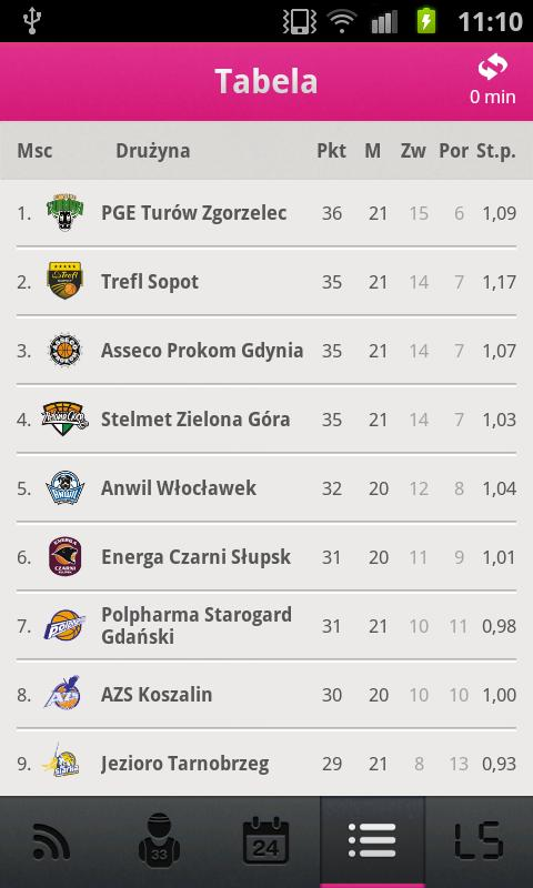 Tauron Basket Liga- screenshot