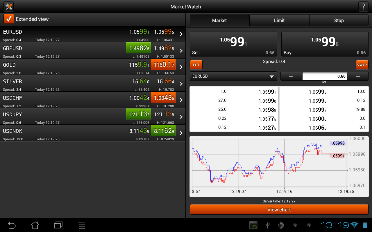 FXOpen TickTrader for Android- screenshot
