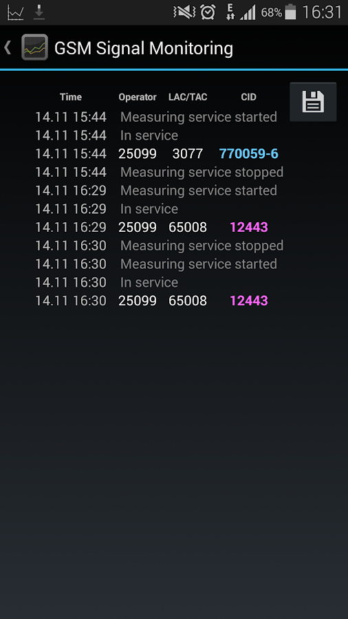 GSM Signal Monitoring- screenshot