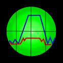 CPURateWatcher logo