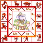 AstroSoft AIO-Telugu Astrology