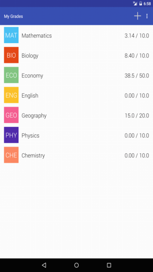 How can I bring my grades up?!?