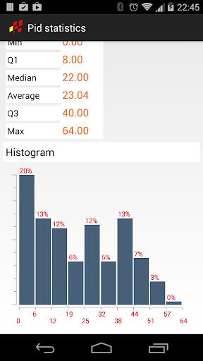 【免費工具App】OBD2 Statistics-APP點子