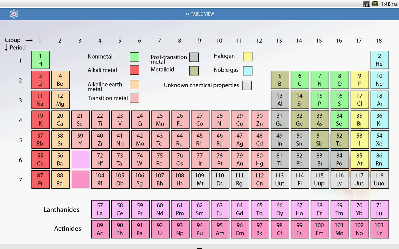 Periodic Table Plm Android Apps On Google Play