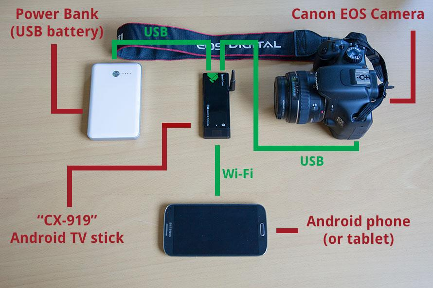 DSLR Controller Wi-Fi Stick - screenshot