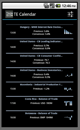 Economics Calendar