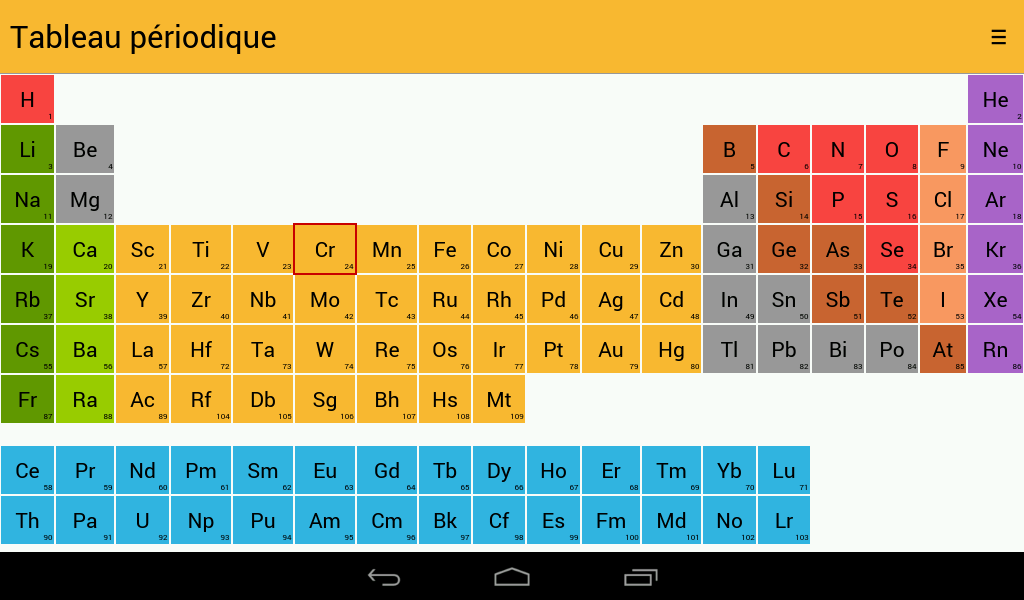 Tableau p riodique applications android sur google play for I tableau periodique