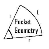 Pocket Geometry