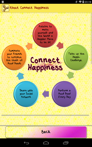Connect Happiness