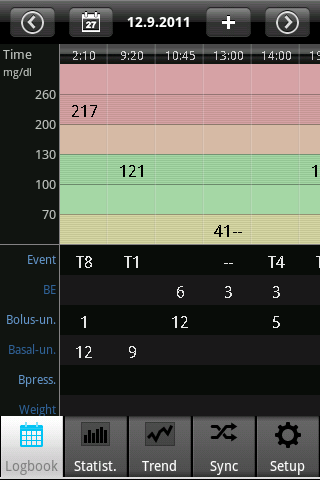 SiDiary Diabetes Management screenshot
