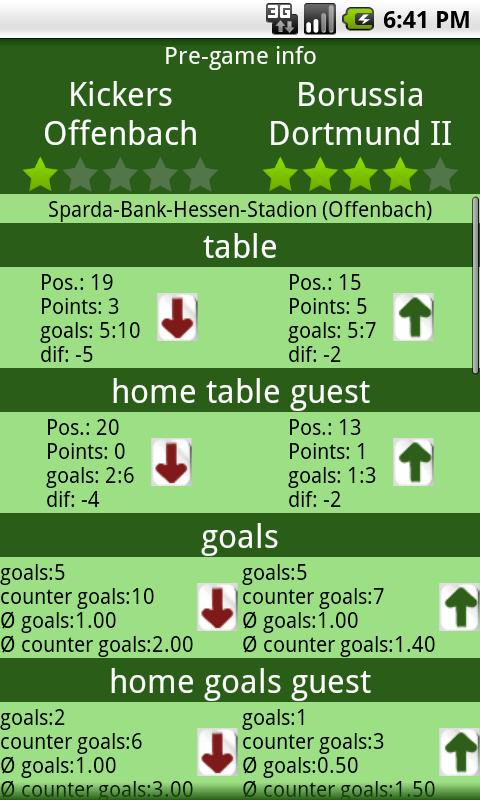 Football Statistics - screenshot