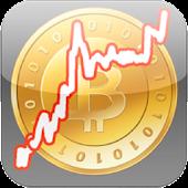 Bitcoin Chart Widget PRO