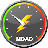 Meter Data Alarm Device (MDAD)