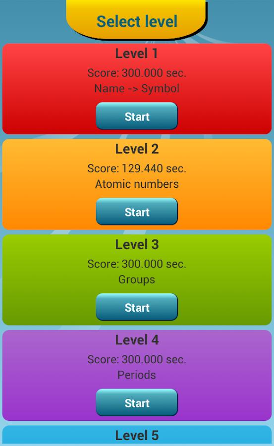 Periodic Table Quiz- screenshot
