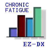 Chronic Fatigue Self Diagnosis