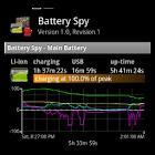 Battery Spy icon