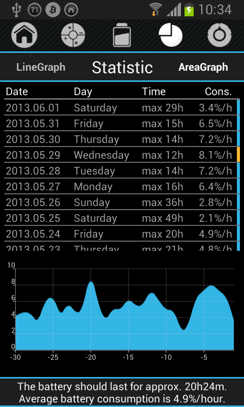 Battery drain analyzer monitor - screenshot
