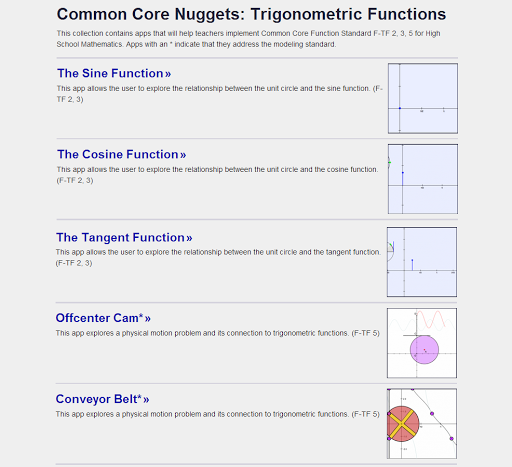 Trig. Functions F-TF 2 3 5