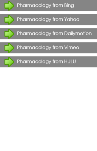 Pharmacology Quiz Guide