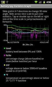 Battery Spy v1.6