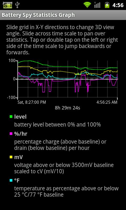 Battery Spy - screenshot
