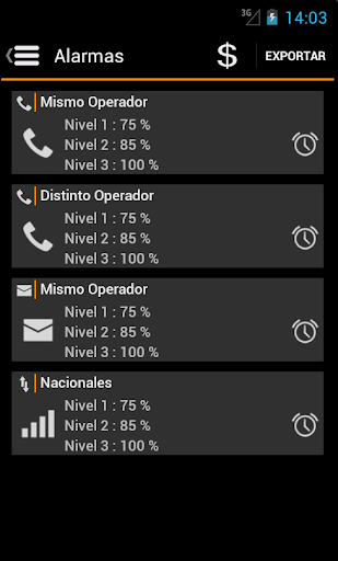 【免費通訊App】Gastos Celular PRO-APP點子