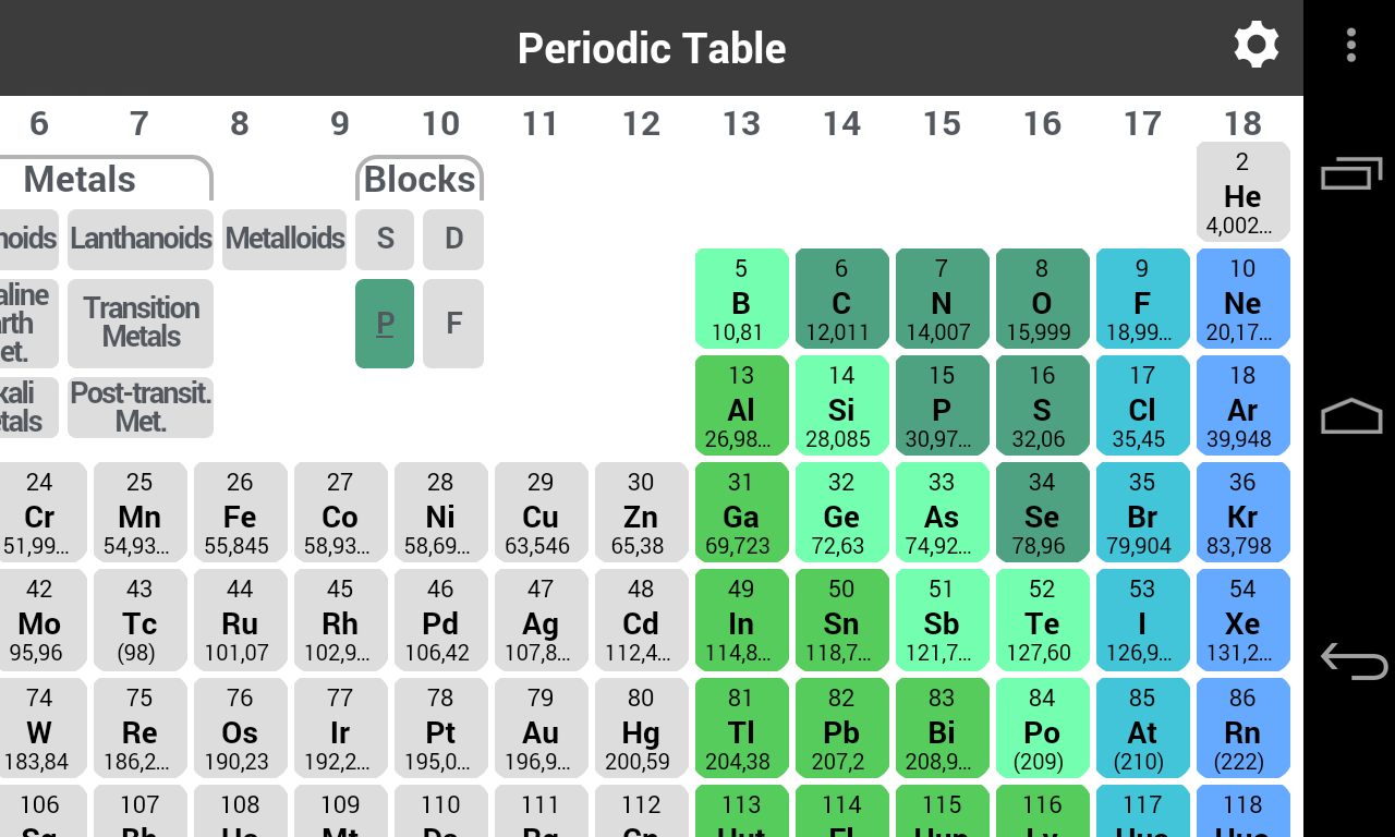 New periodic table with names afrikaans periodic table names afrikaans with play table apps periodic op android google urtaz Gallery