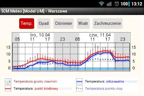 ICM Meteo - screenshot thumbnail