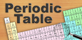 Download periodic table apk latest version app by istudentworld for download periodic table apk latest version app by istudentworld for android devices urtaz Image collections
