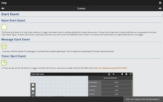 Screenshot of ProcessCraft BPMN