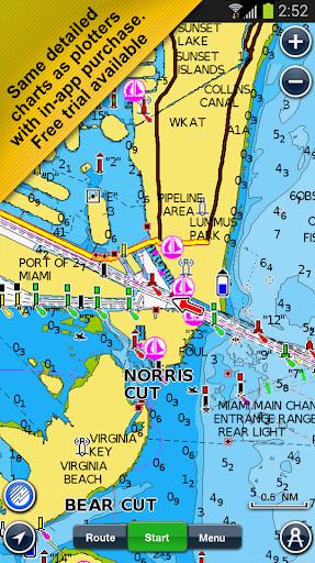 Boating Denmark Greenland