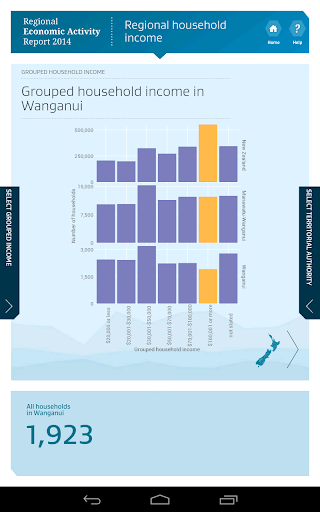玩免費書籍APP|下載NZ Regions app不用錢|硬是要APP