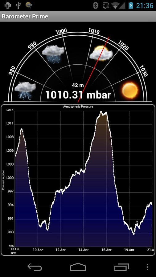 Barometer Prime- screenshot
