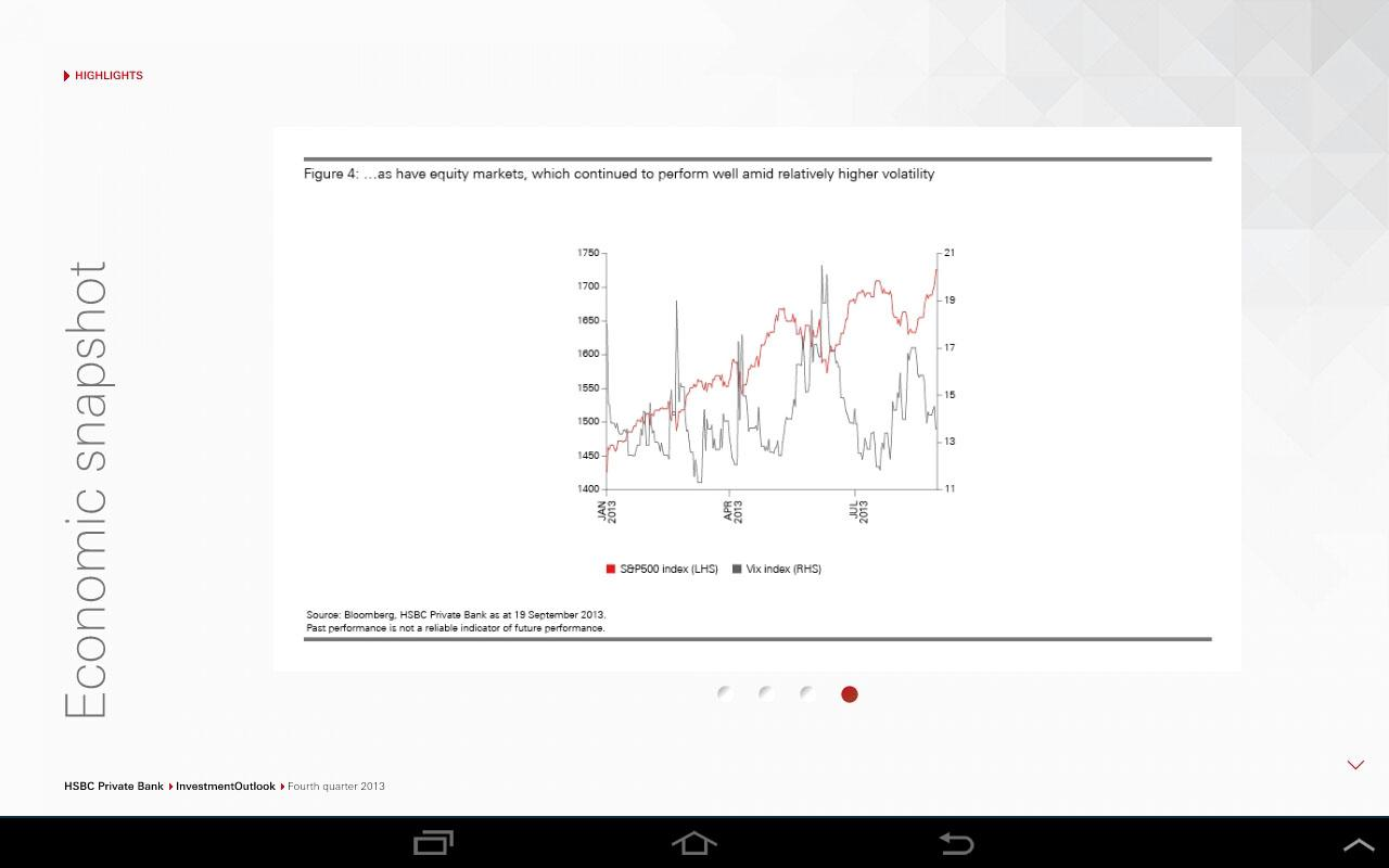 HSBC Investment Outlook - screenshot