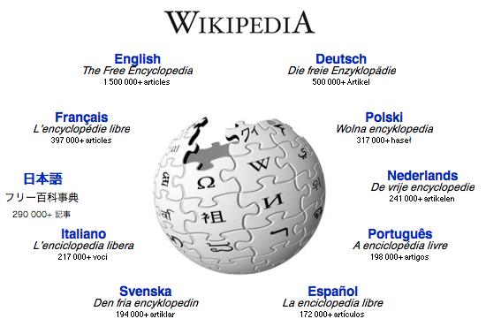 Wikipedia main language offerings