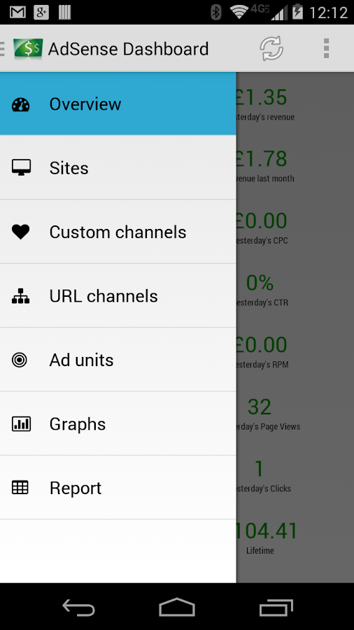 AdSense Dashboard - screenshot