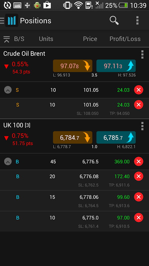 Android forex app with indicators